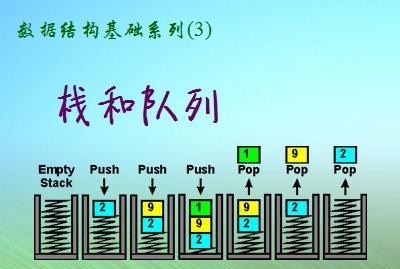 数据结构基础系列(3):栈和队列