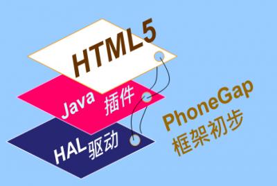 HTML5与Phonegap框架初步