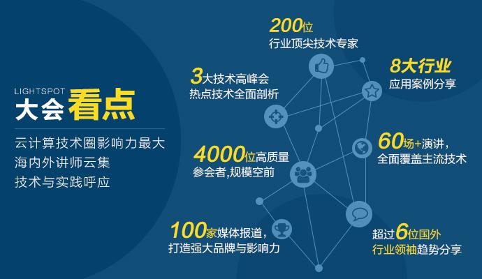 2016中国云计算技术大会