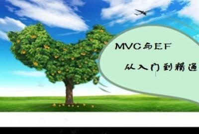 asp.net MVC从入门到精通