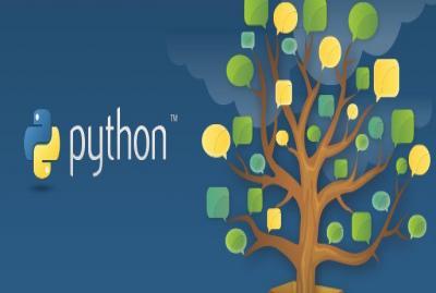 Python-继承的概念