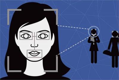 卷积神经网络与人脸识别系统实战视频教程