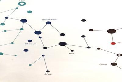 区块链基础概念与实战