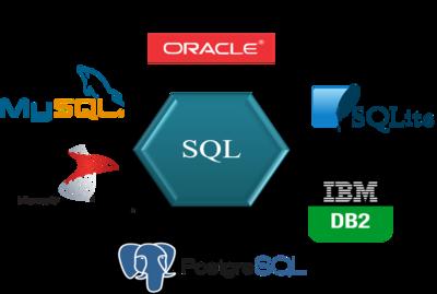 SQL入门教程